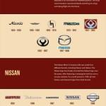 Where do Car Logos Come From?