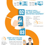 2016 Digital Advertising Trends [infographic]