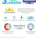 Top Design Trends from 2015 [infographic]
