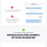How a Great UX Design Makes You Money [infographic]