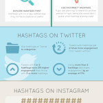 How to use a #Hashtag