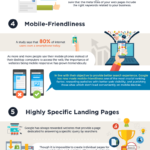 New <a href='https://dragonflydigital.co.za/search-engine-optimisation' alt='seo companies, Johannesburg South Africa'>SEO</a> Practices That Simply Can&#8217;t Be Ignored [INFOGRAPHIC]
