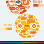Choosing the Best Colours for Your Logo