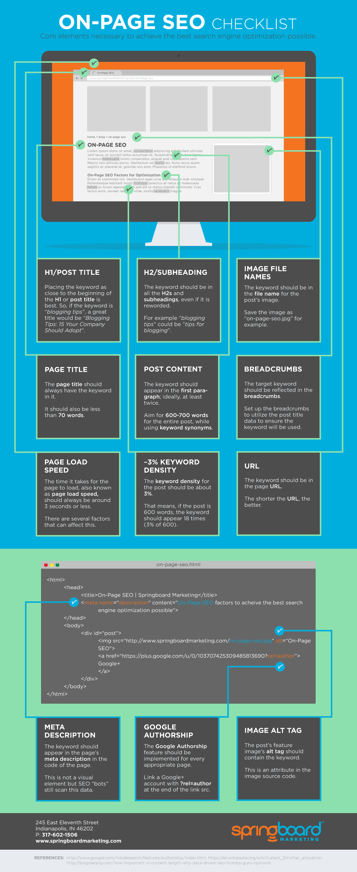 On Page <a href='https://dragonflydigital.co.za/search-engine-optimisation' alt='seo companies, Johannesburg South Africa'>SEO</a> Checklist Infographic