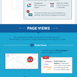 The Essential Small Business Guide for Facebook Insights