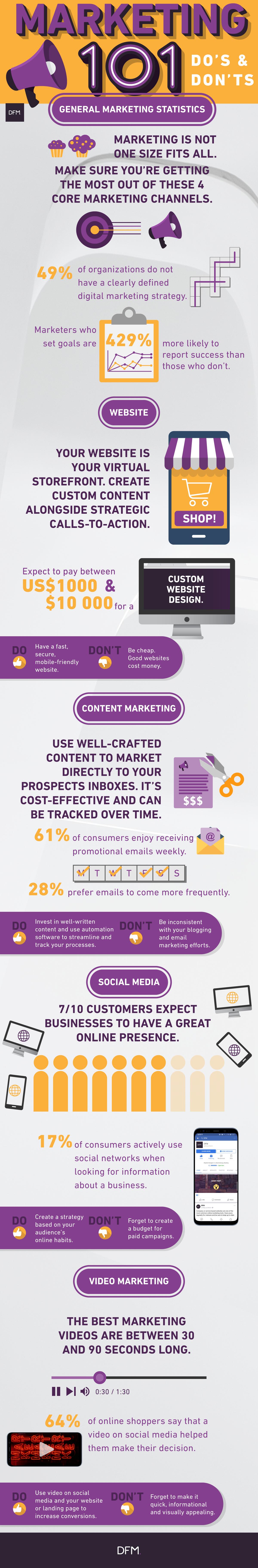 DFM Infographic Marketing Do's Don'ts