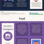 Social Media Etiquette for Businesses