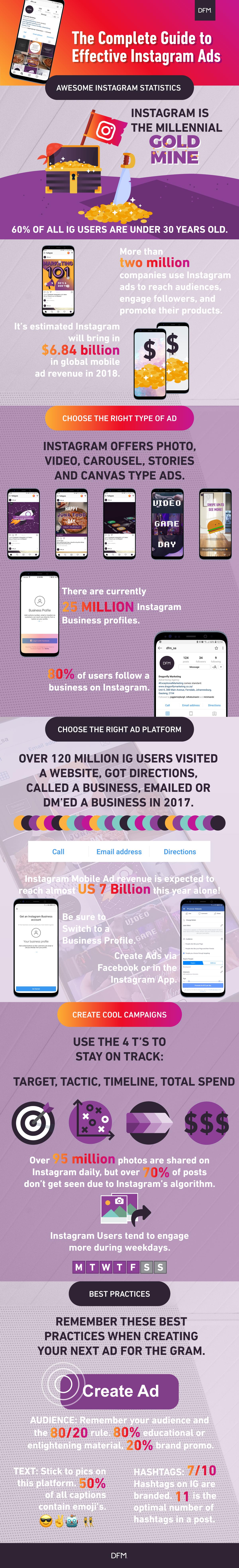 DFM Infographic Instagram Ads